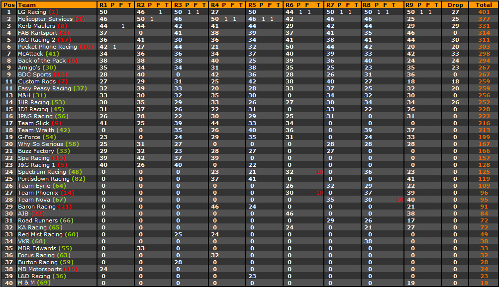 StandingsAll_Large_2011