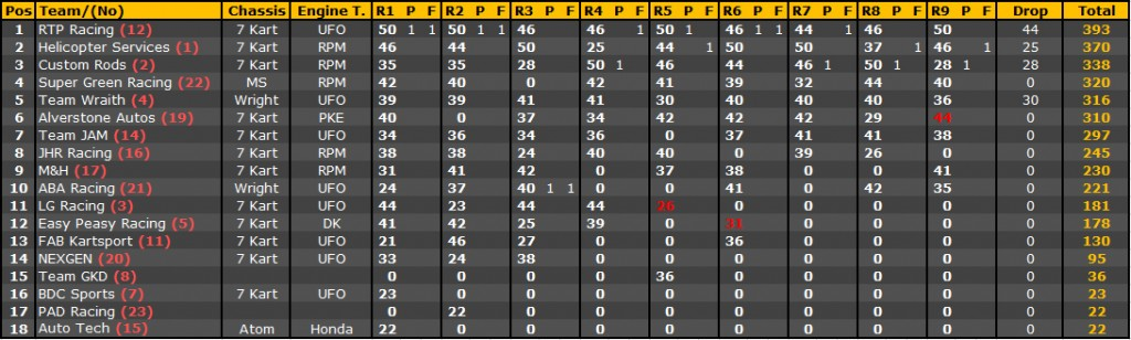 Standings_Owner_Pro_2014_Large